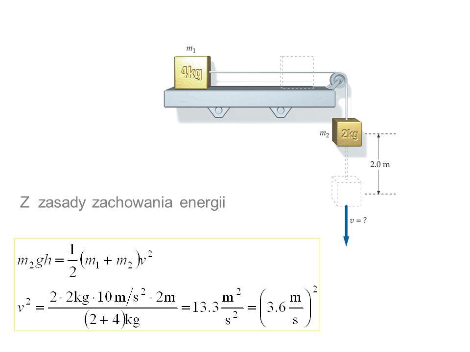 Z zasady zachowania energii
