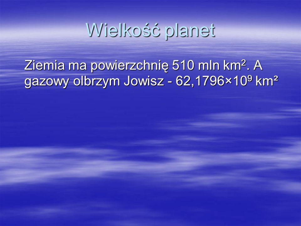 Wielkość planet Ziemia ma powierzchnię 510 mln km2. A gazowy olbrzym Jowisz - 62,1796×109 km²