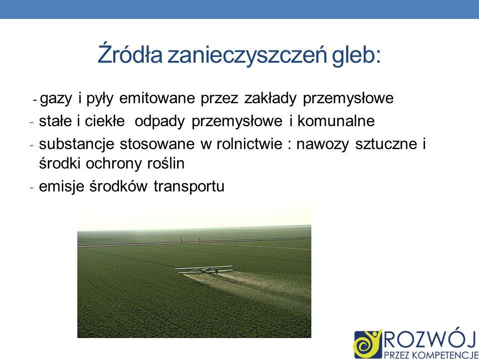Źródła zanieczyszczeń gleb: