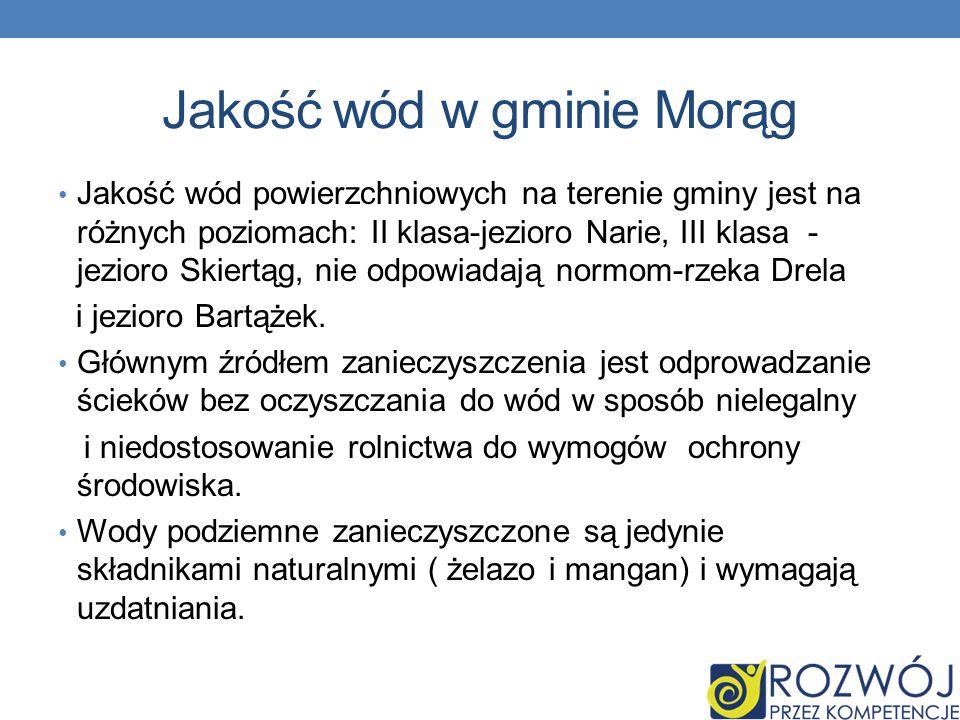 Jakość wód w gminie Morąg
