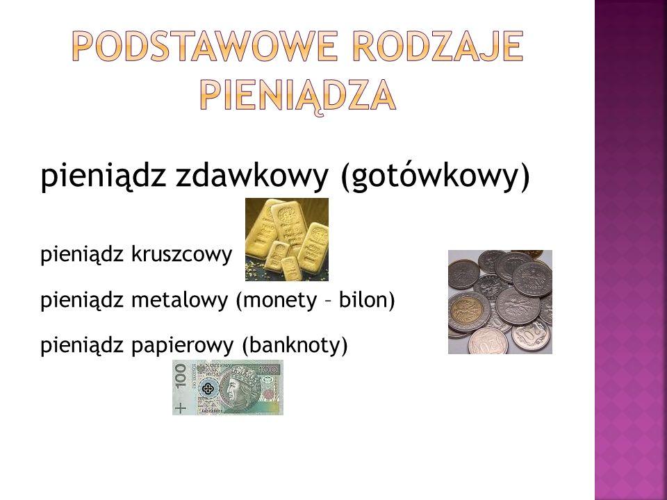 Podstawowe rodzaje pieniądza