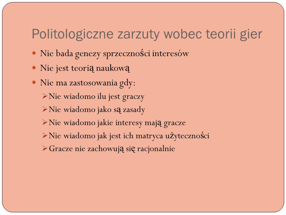 Politologiczne zarzuty wobec teorii gier