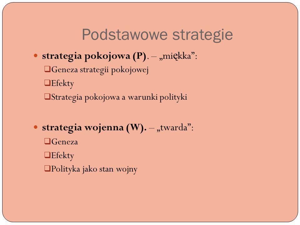 """Podstawowe strategie strategia pokojowa (P). – """"miękka :"""