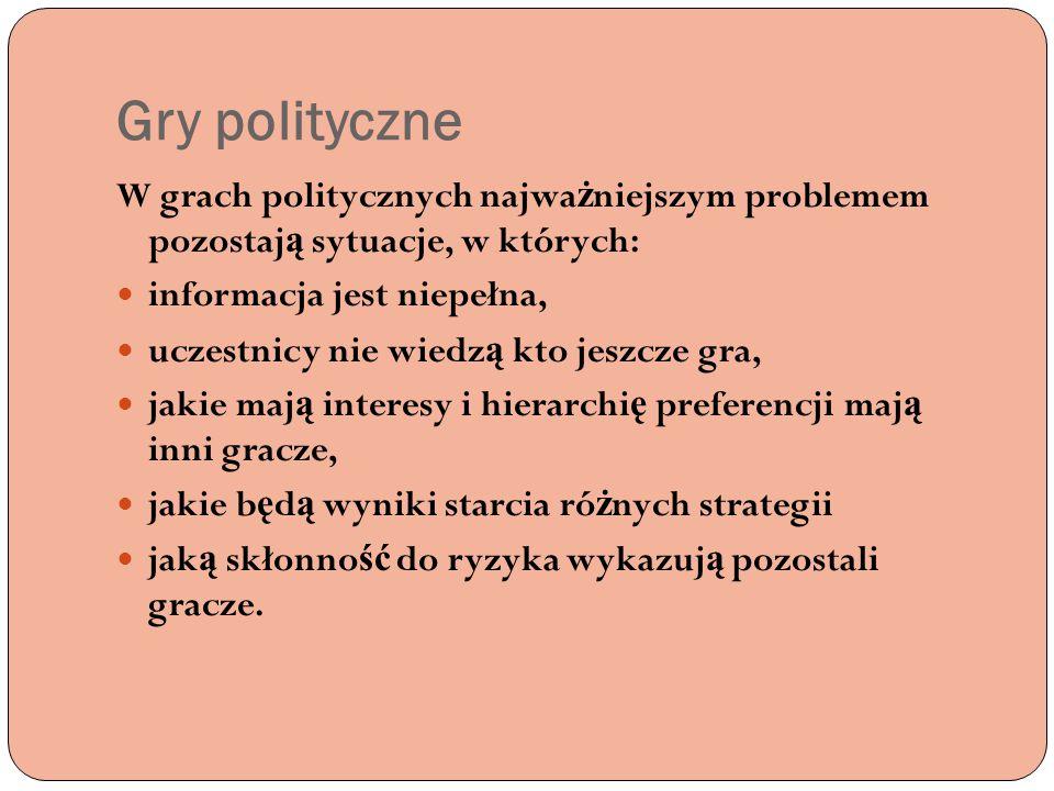 Gry polityczne W grach politycznych najważniejszym problemem pozostają sytuacje, w których: informacja jest niepełna,