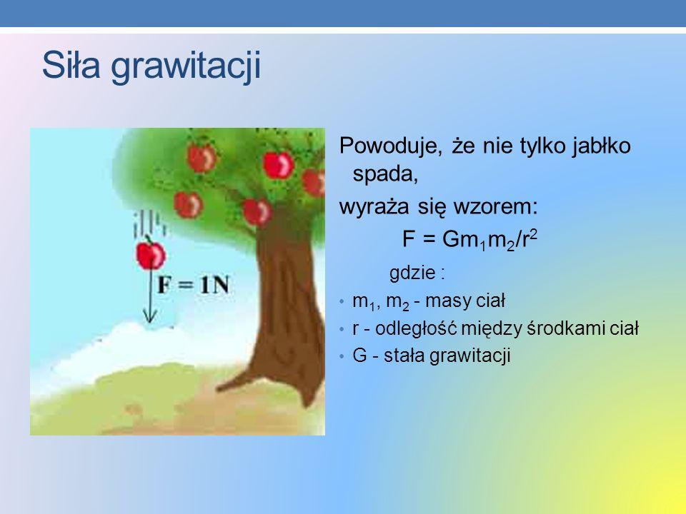 Siła grawitacji Powoduje, że nie tylko jabłko spada,