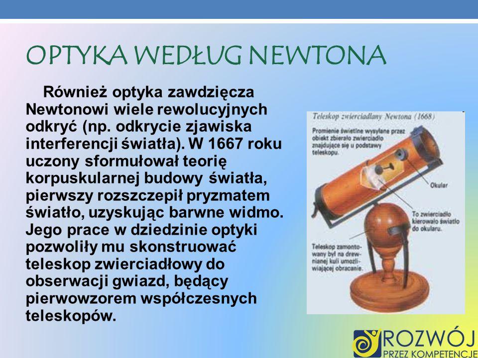 Optyka według Newtona