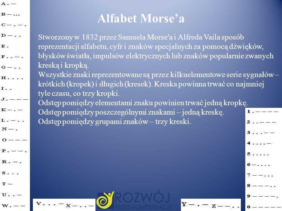 Alfabet Morse'a Stworzony w 1832 przez Samuela Morse a i Alfreda Vaila sposób. reprezentacji alfabetu, cyfr i znaków specjalnych za pomocą dźwięków,