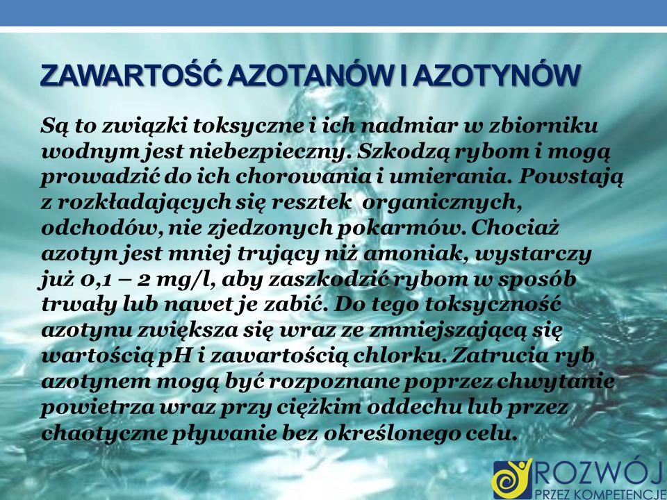 Zawartość Azotanów i Azotynów