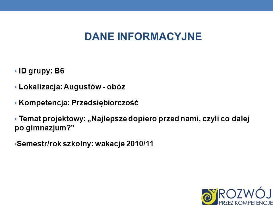 DANE INFORMACYJNE ID grupy: B6 Lokalizacja: Augustów - obóz