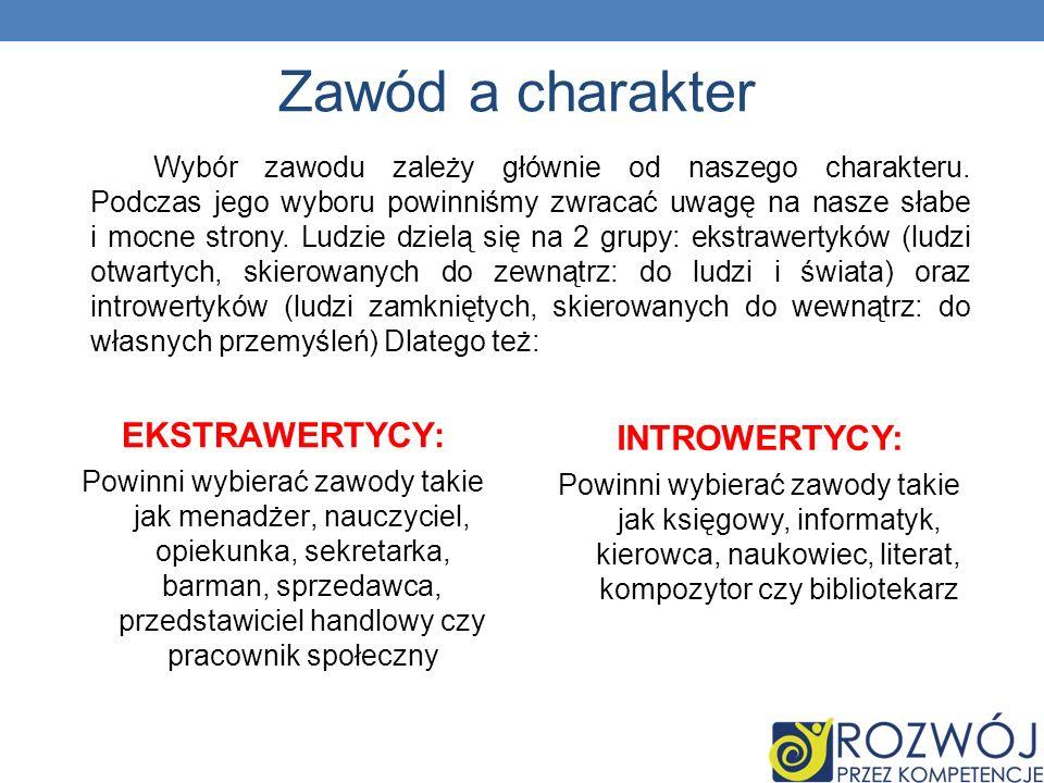 Zawód a charakter EKSTRAWERTYCY: INTROWERTYCY: