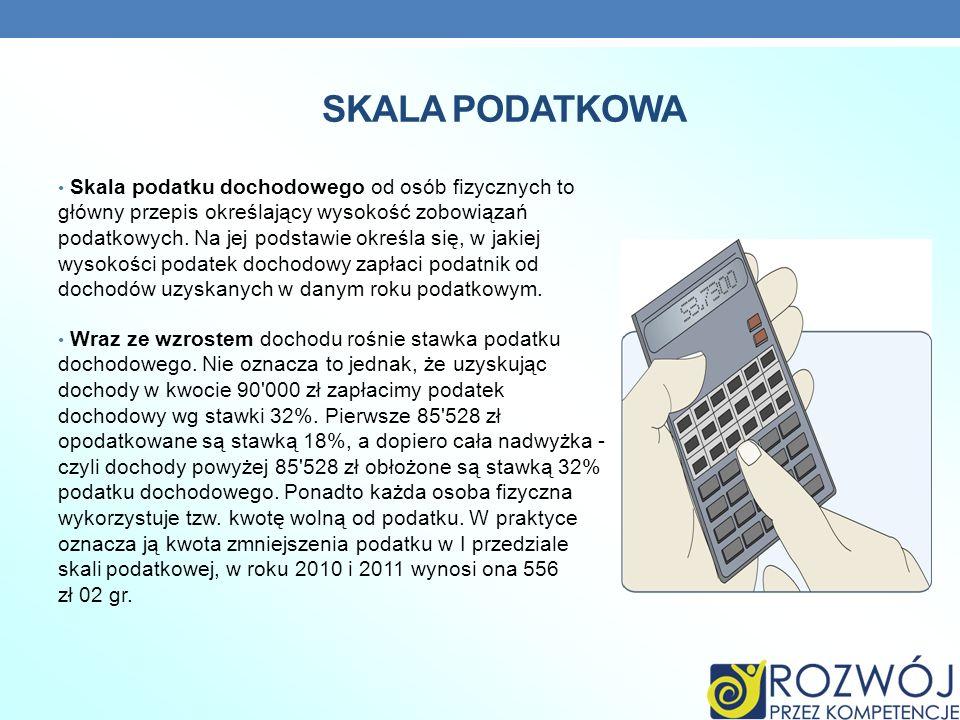 SKALA PODATKOWA