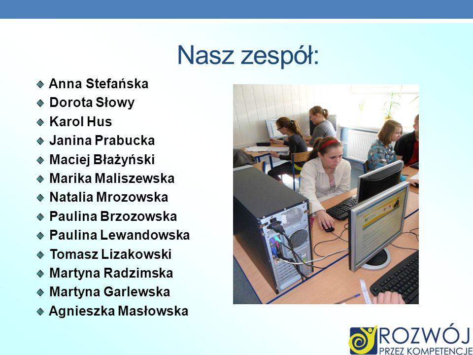Nasz zespół: Anna Stefańska Dorota Słowy Karol Hus Janina Prabucka