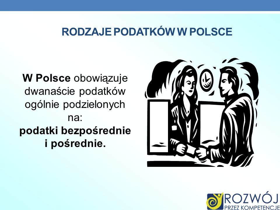 RODZAJE PODATKÓW W POLSCE