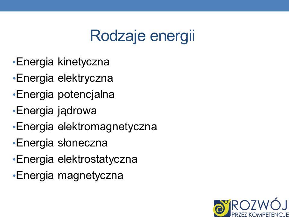 Rodzaje energii Energia kinetyczna Energia elektryczna