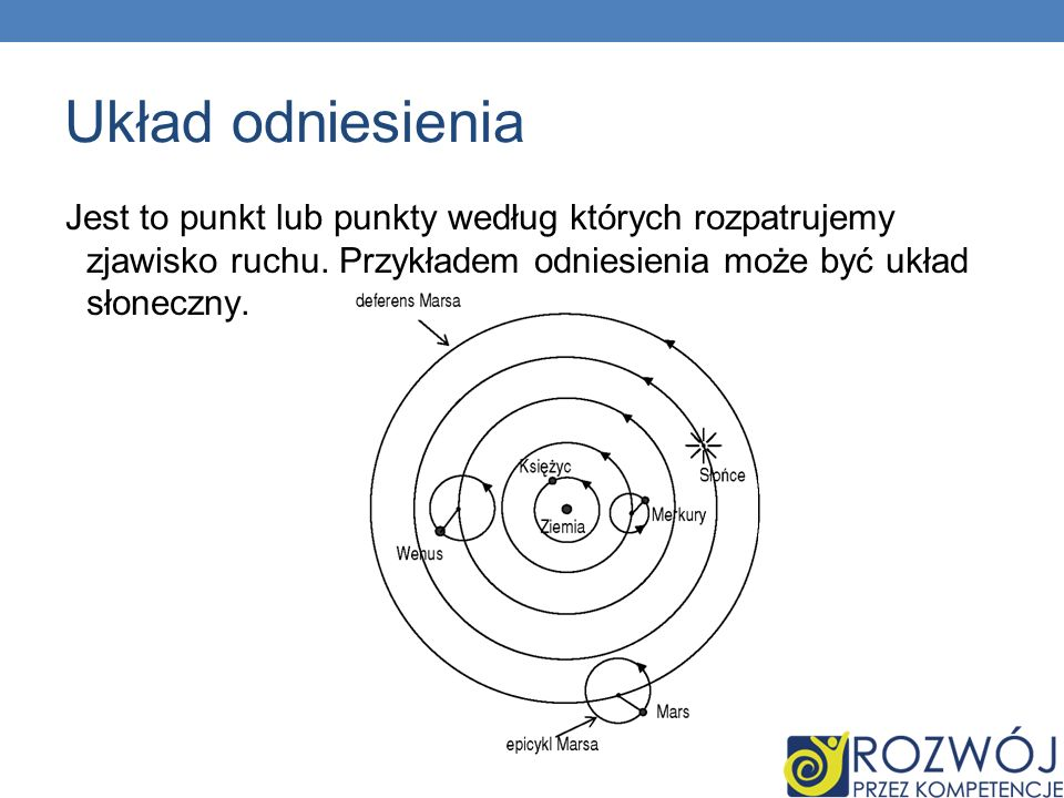 Układ odniesienia Jest to punkt lub punkty według których rozpatrujemy zjawisko ruchu.