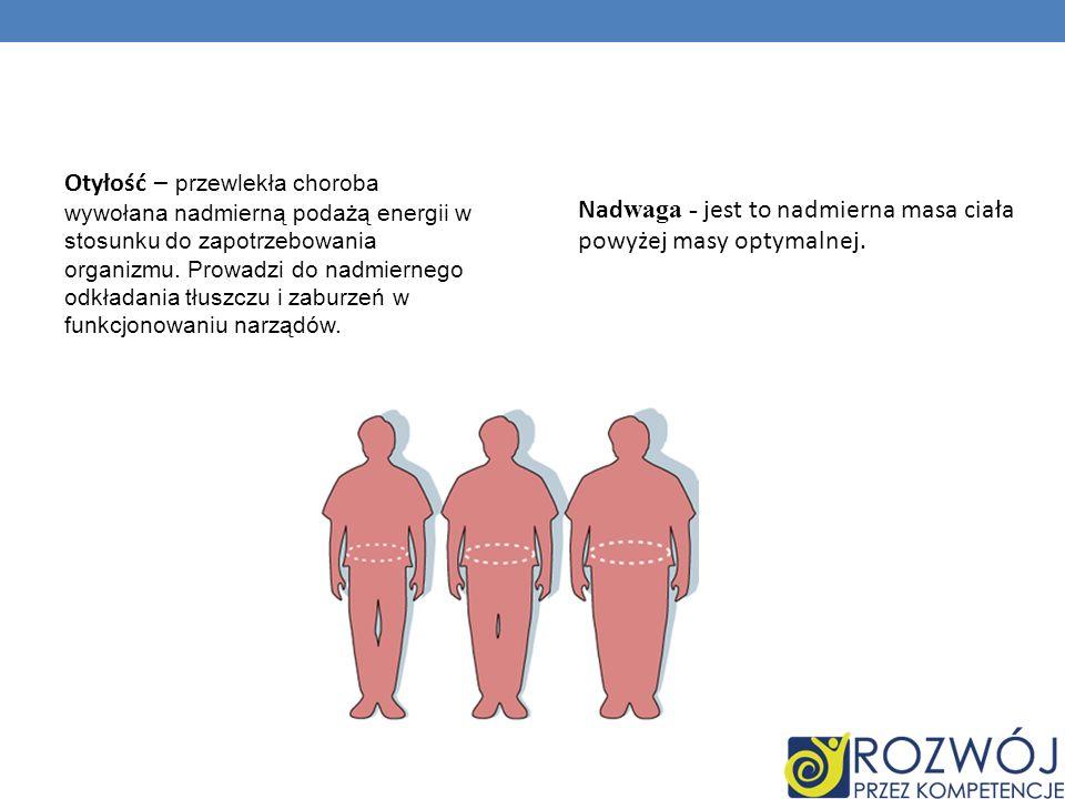 Otyłość – przewlekła choroba wywołana nadmierną podażą energii w stosunku do zapotrzebowania organizmu. Prowadzi do nadmiernego odkładania tłuszczu i zaburzeń w funkcjonowaniu narządów.