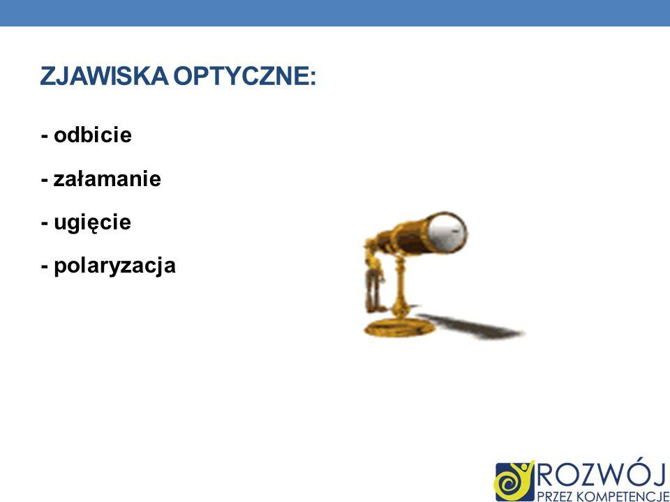 Zjawiska optyczne: - odbicie - załamanie - ugięcie - polaryzacja