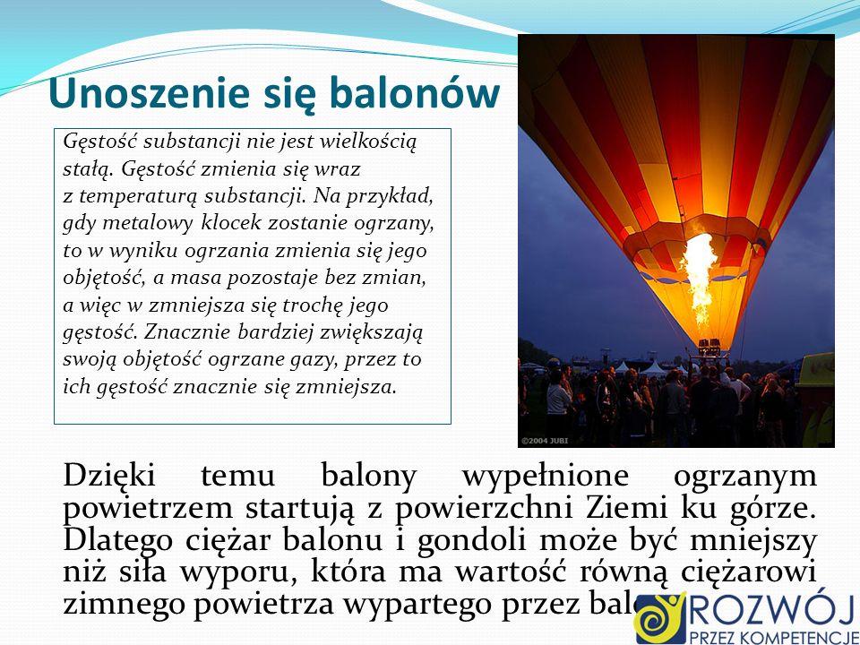 Unoszenie się balonów
