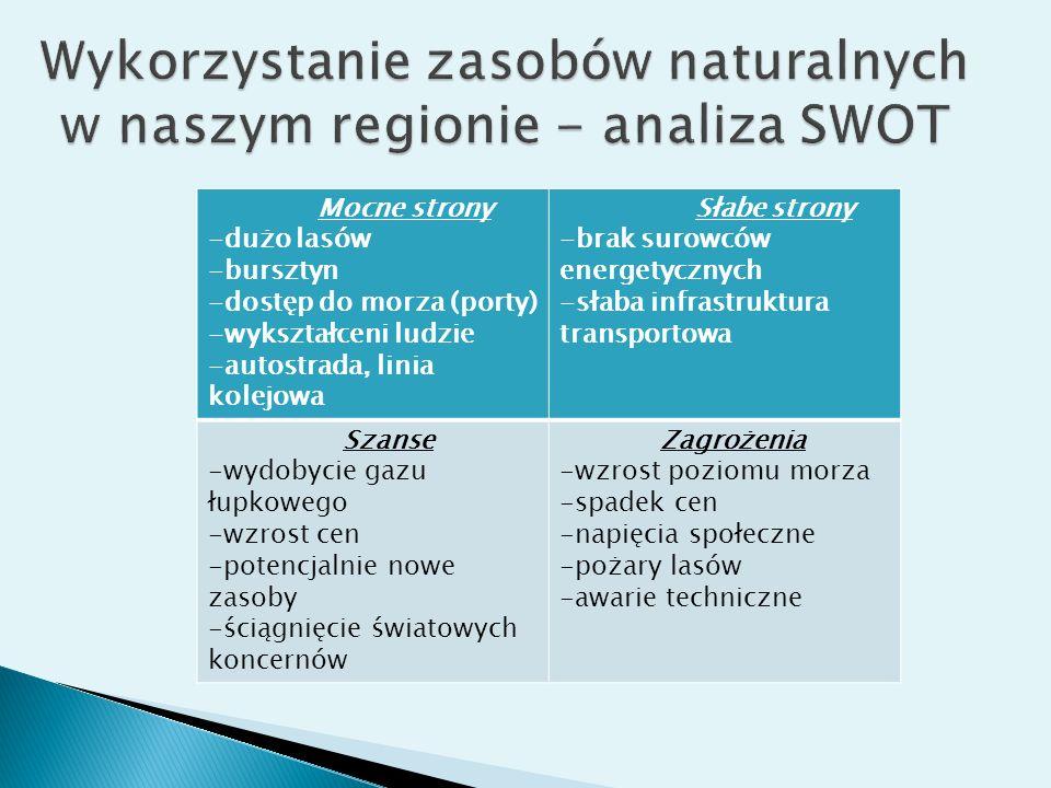 Wykorzystanie zasobów naturalnych w naszym regionie - analiza SWOT