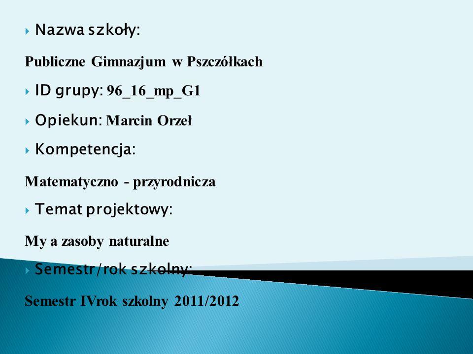 Nazwa szkoły: Publiczne Gimnazjum w Pszczółkach. ID grupy: 96_16_mp_G1. Opiekun: Marcin Orzeł. Kompetencja: