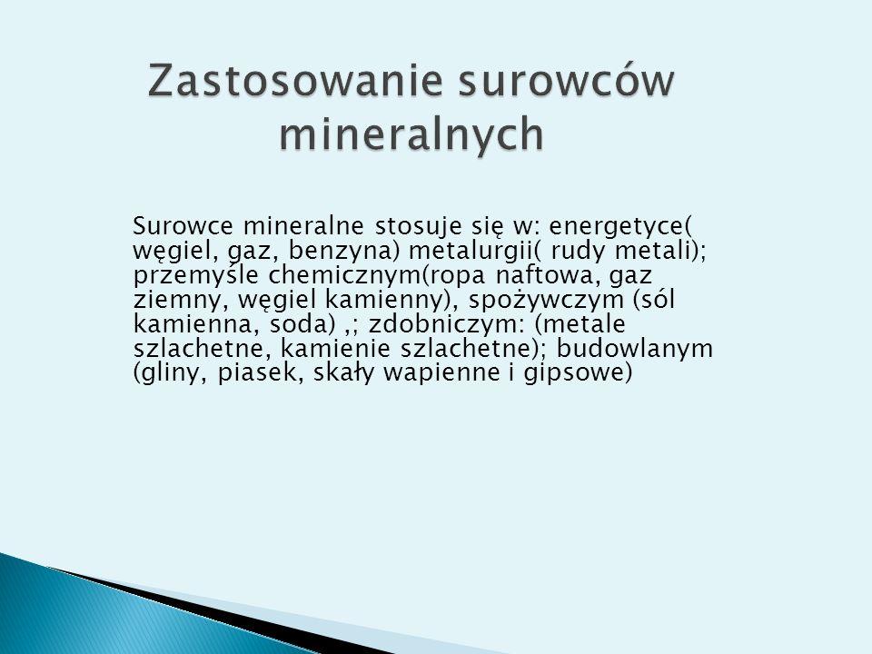 Zastosowanie surowców mineralnych