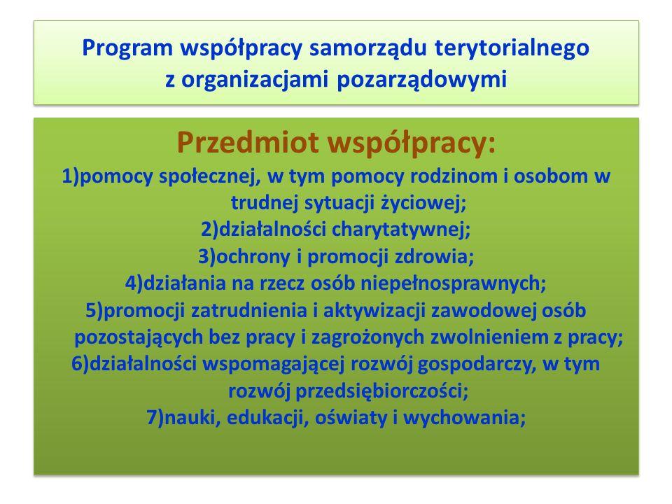 Przedmiot współpracy: