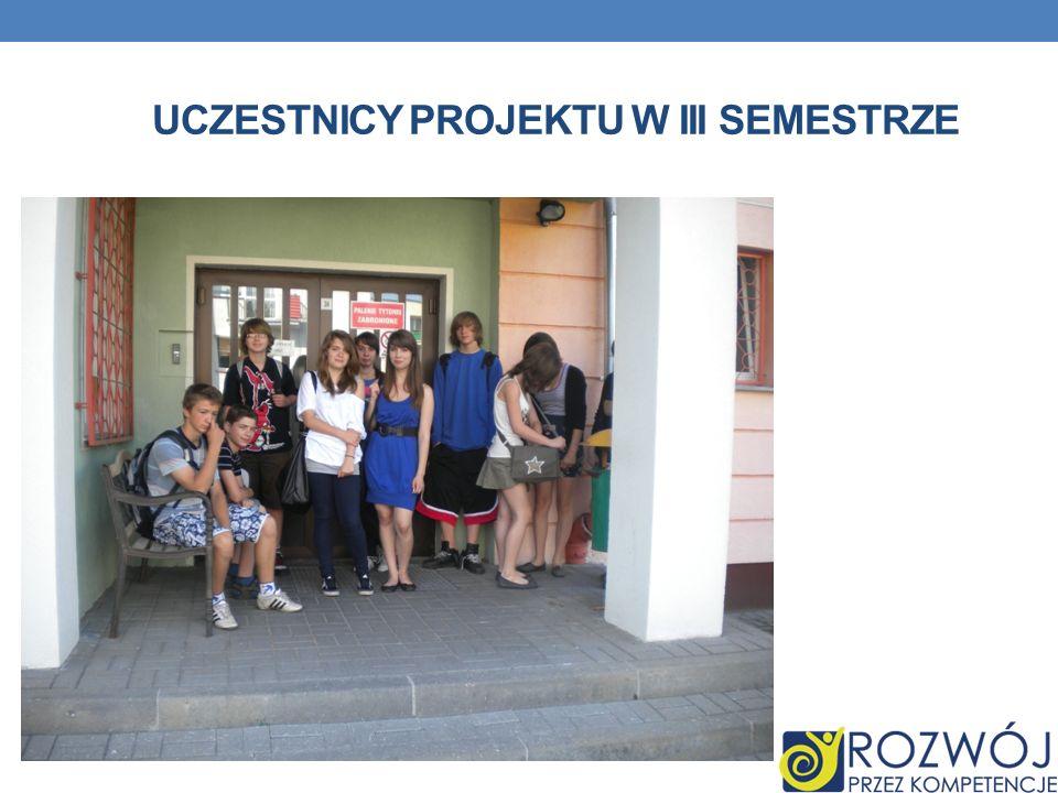 Uczestnicy projektu w iii semestrze