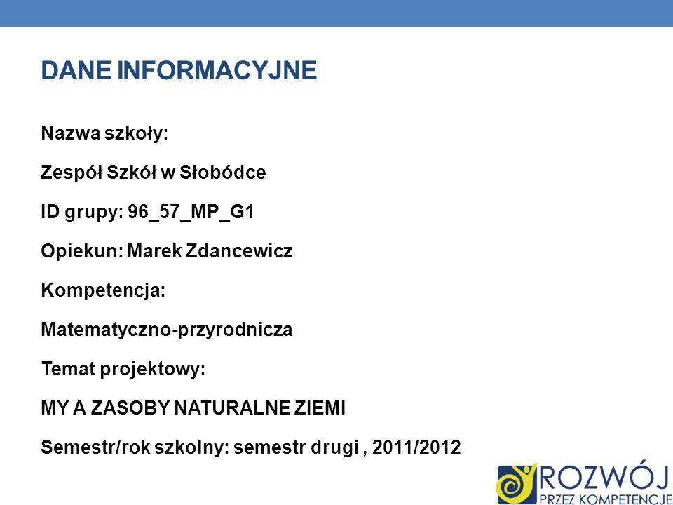 Dane INFORMACYJNE Nazwa szkoły: Zespół Szkół w Słobódce