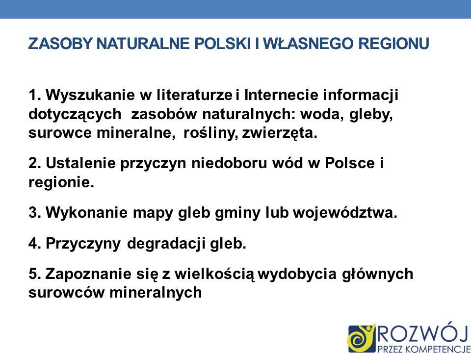 Zasoby naturalne Polski i własnego regionu