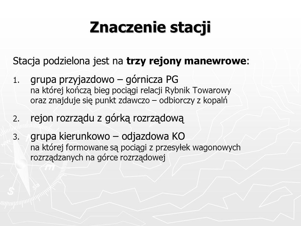 Znaczenie stacji Stacja podzielona jest na trzy rejony manewrowe: