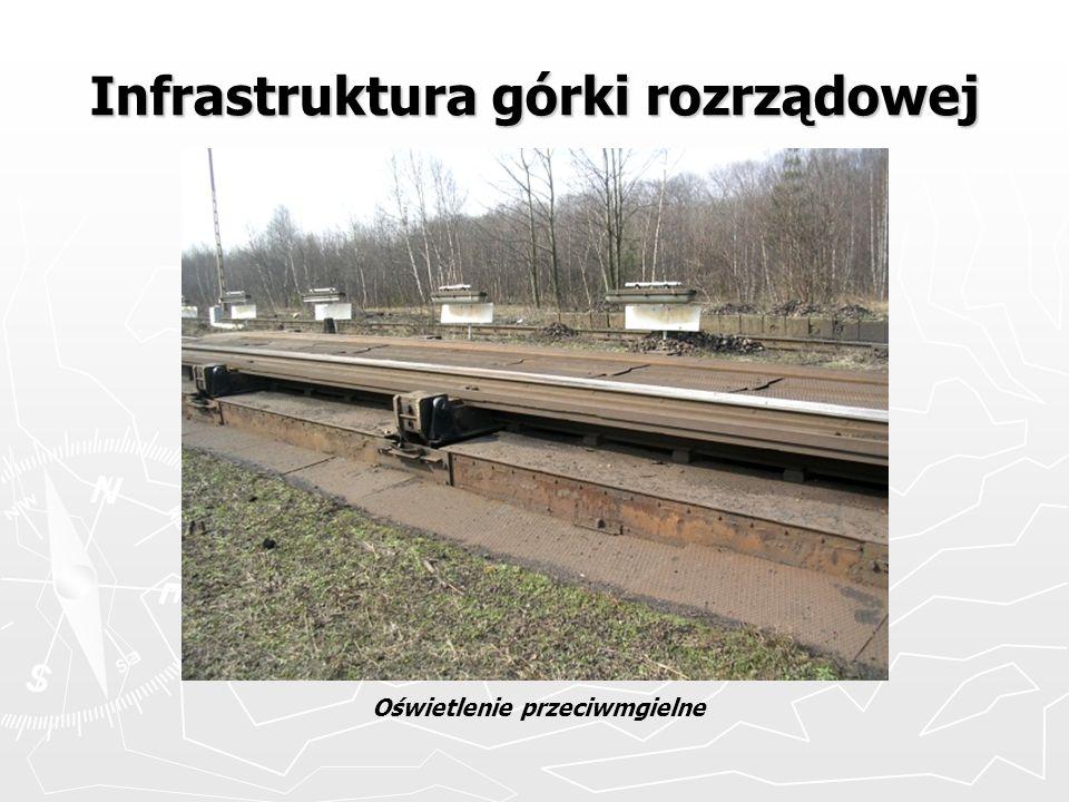 Infrastruktura górki rozrządowej