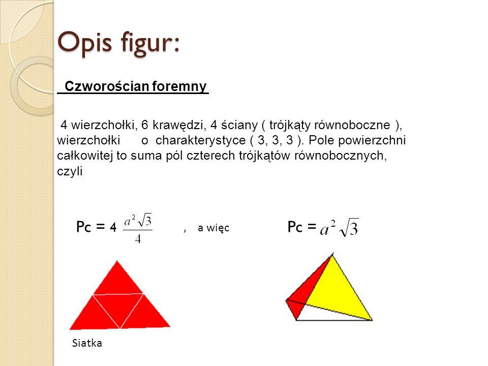 Opis figur: Pc = 4 Pc = Czworościan foremny Pc =