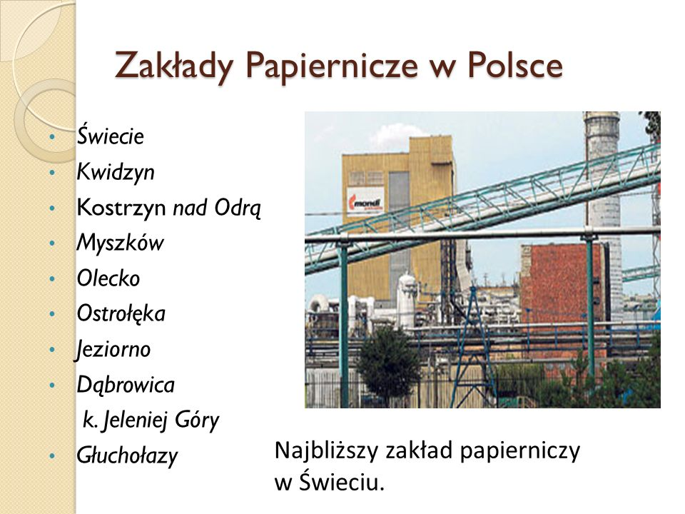 Zakłady Papiernicze w Polsce