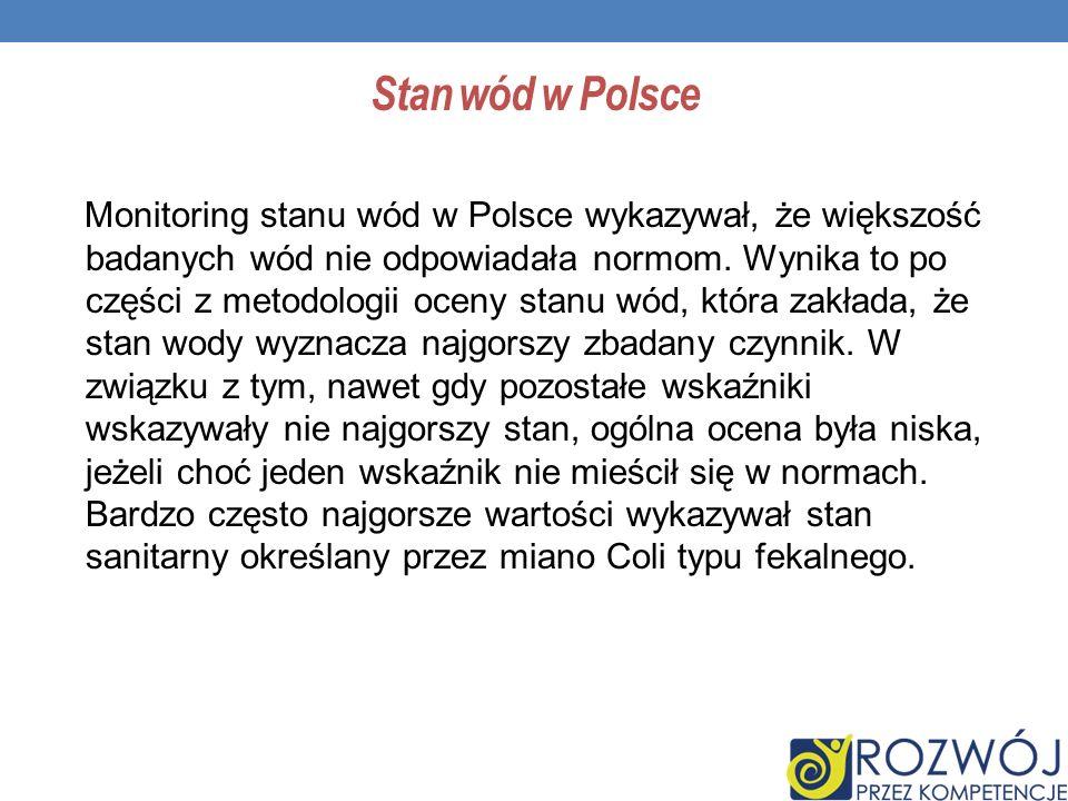 Stan wód w Polsce