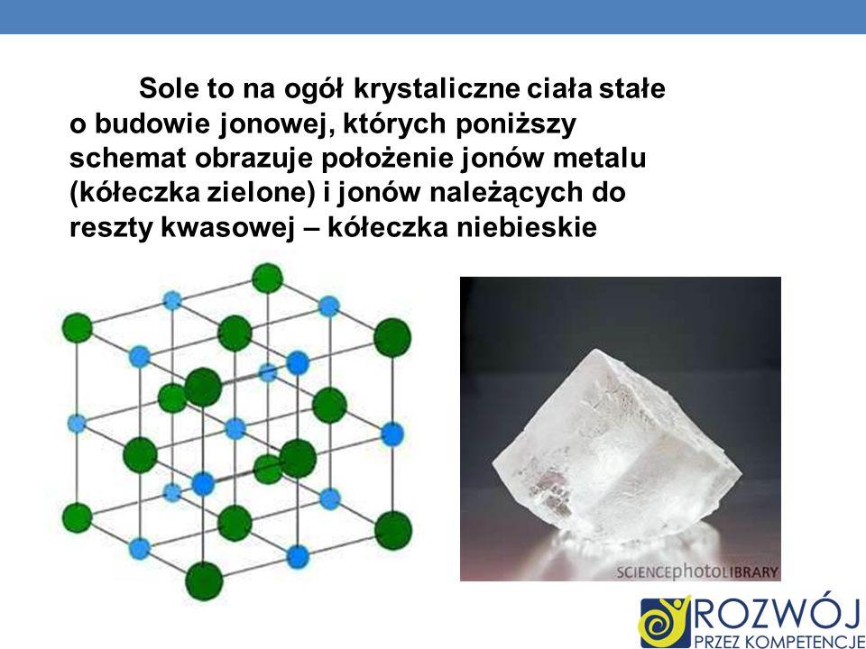 Sole to na ogół krystaliczne ciała stałe o budowie jonowej, których poniższy schemat obrazuje położenie jonów metalu (kółeczka zielone) i jonów należących do reszty kwasowej – kółeczka niebieskie