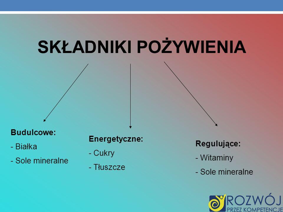 SKŁADNIKI POŻYWIENIA Budulcowe: Białka Energetyczne: Sole mineralne