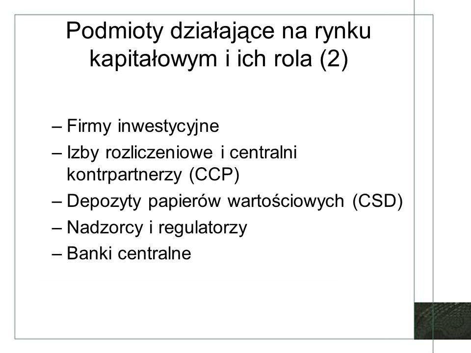 Podmioty działające na rynku kapitałowym i ich rola (2)