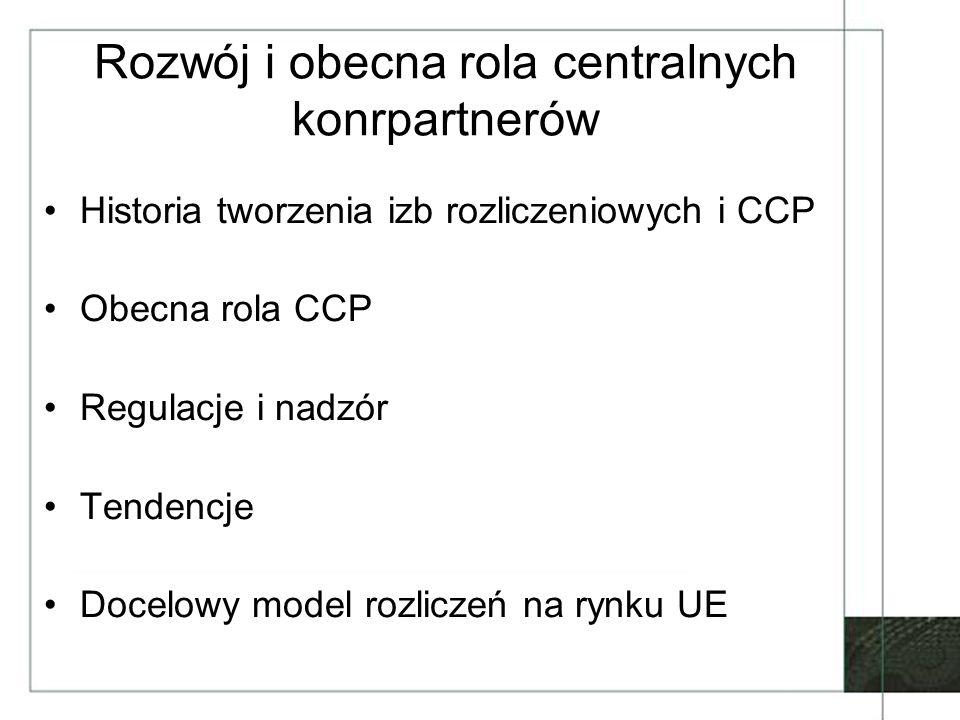 Rozwój i obecna rola centralnych konrpartnerów