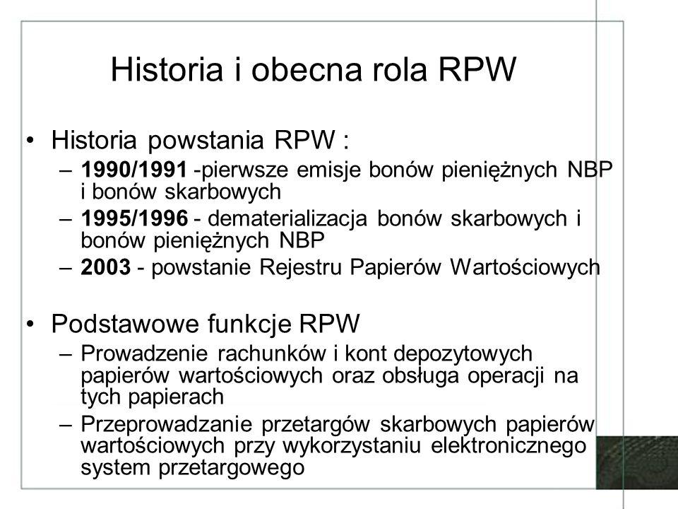 Historia i obecna rola RPW