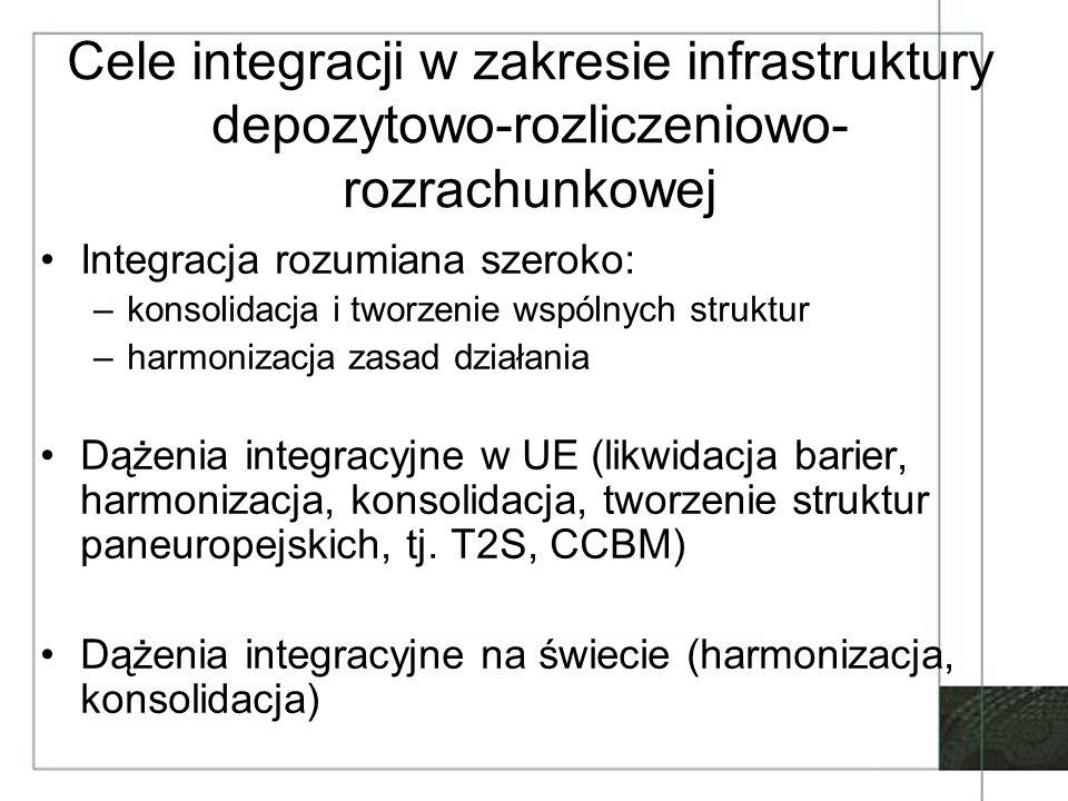 Cele integracji w zakresie infrastruktury depozytowo-rozliczeniowo-rozrachunkowej