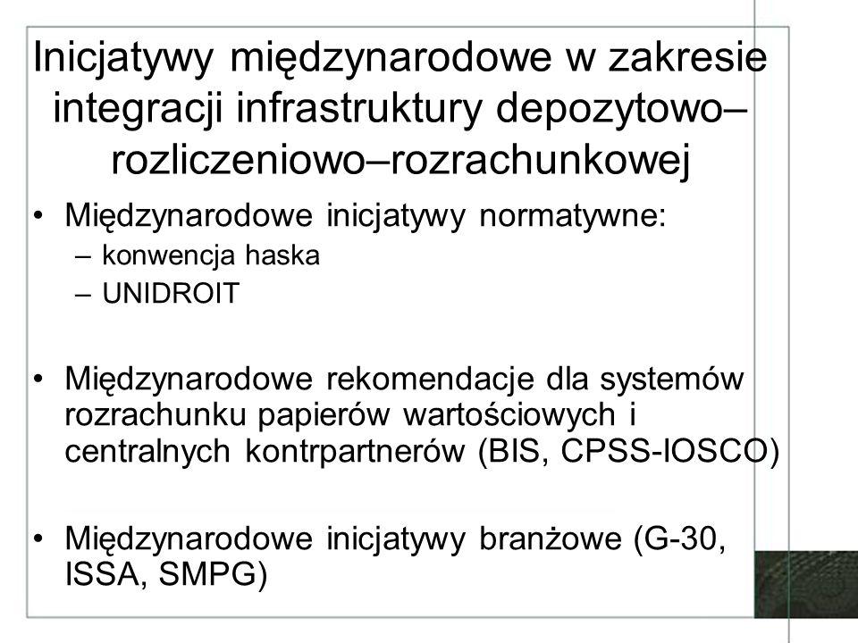 Inicjatywy międzynarodowe w zakresie integracji infrastruktury depozytowo– rozliczeniowo–rozrachunkowej