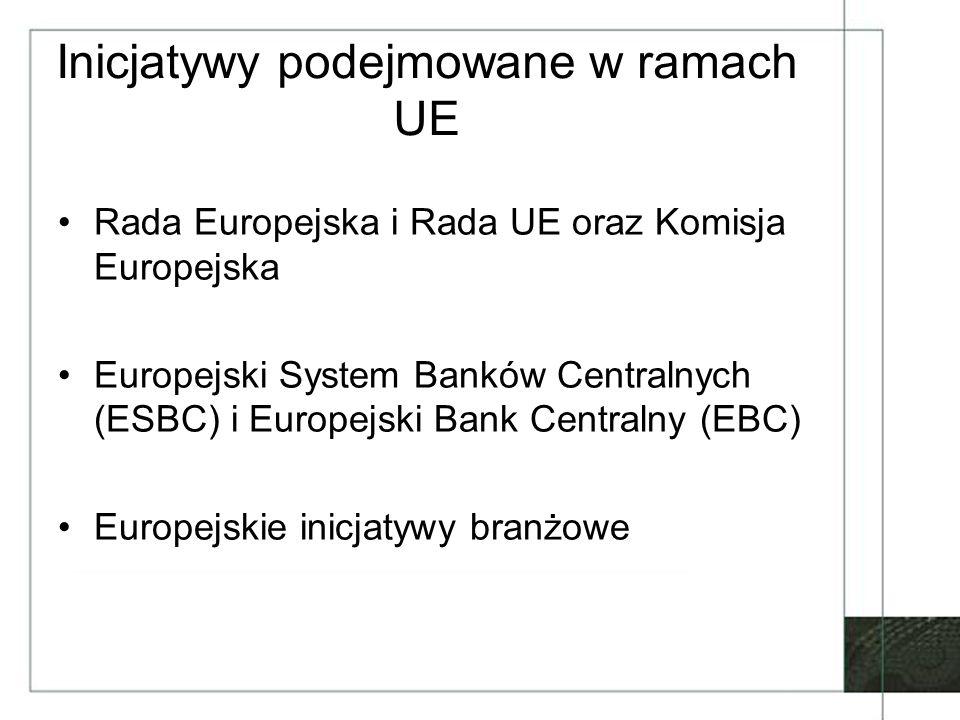 Inicjatywy podejmowane w ramach UE