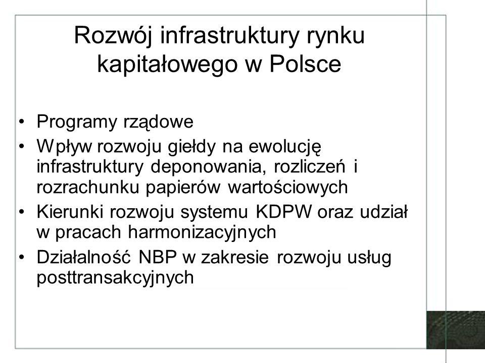Rozwój infrastruktury rynku kapitałowego w Polsce
