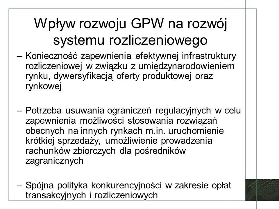 Wpływ rozwoju GPW na rozwój systemu rozliczeniowego