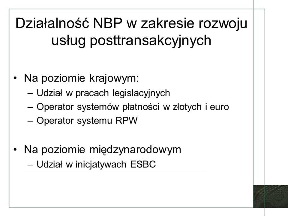 Działalność NBP w zakresie rozwoju usług posttransakcyjnych