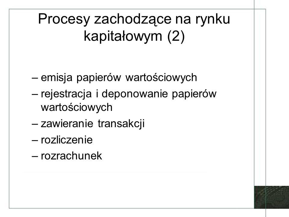 Procesy zachodzące na rynku kapitałowym (2)