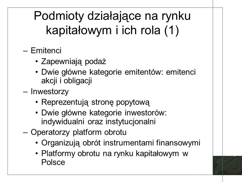 Podmioty działające na rynku kapitałowym i ich rola (1)