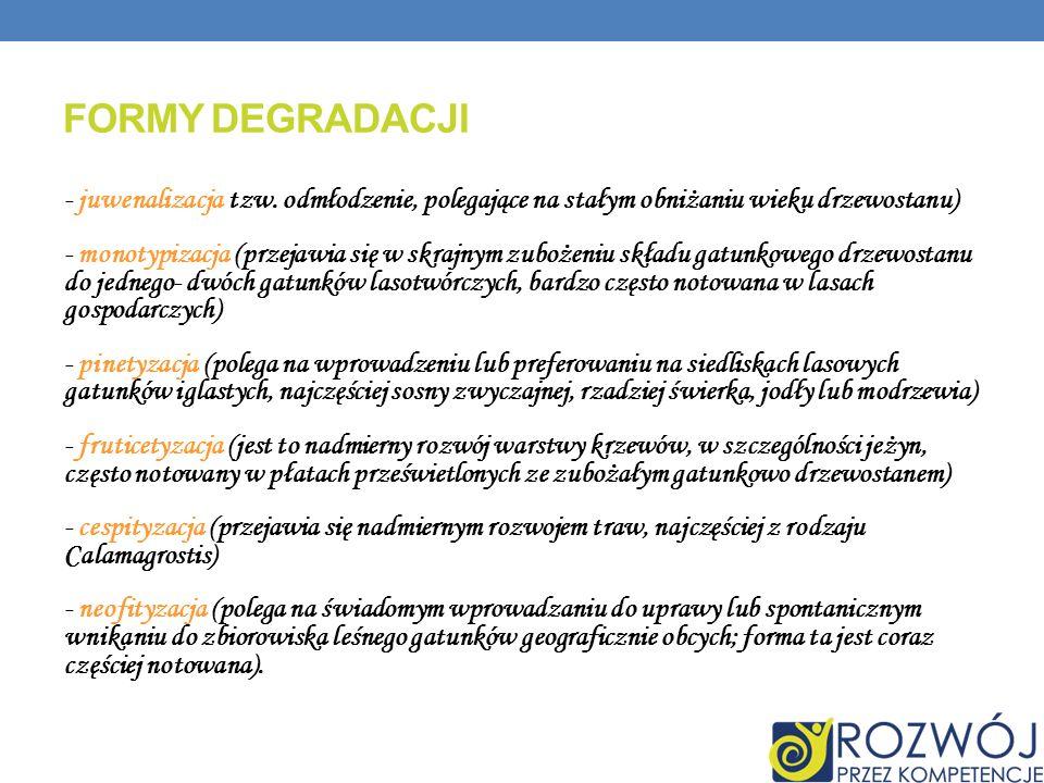 Formy degradacji