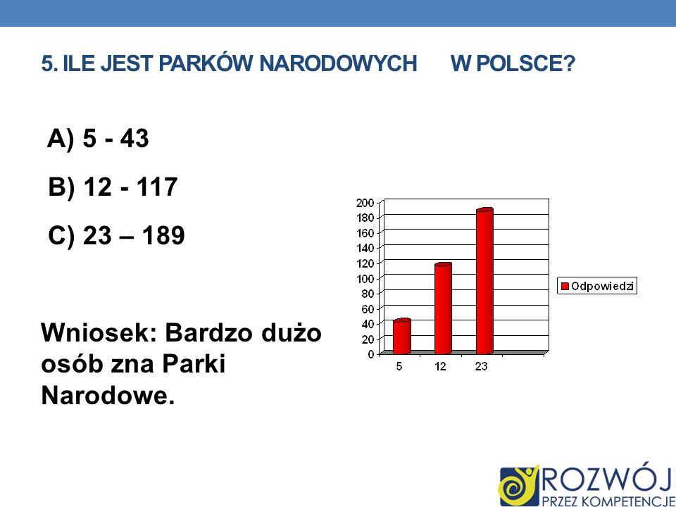 5. Ile jest Parków Narodowych w Polsce