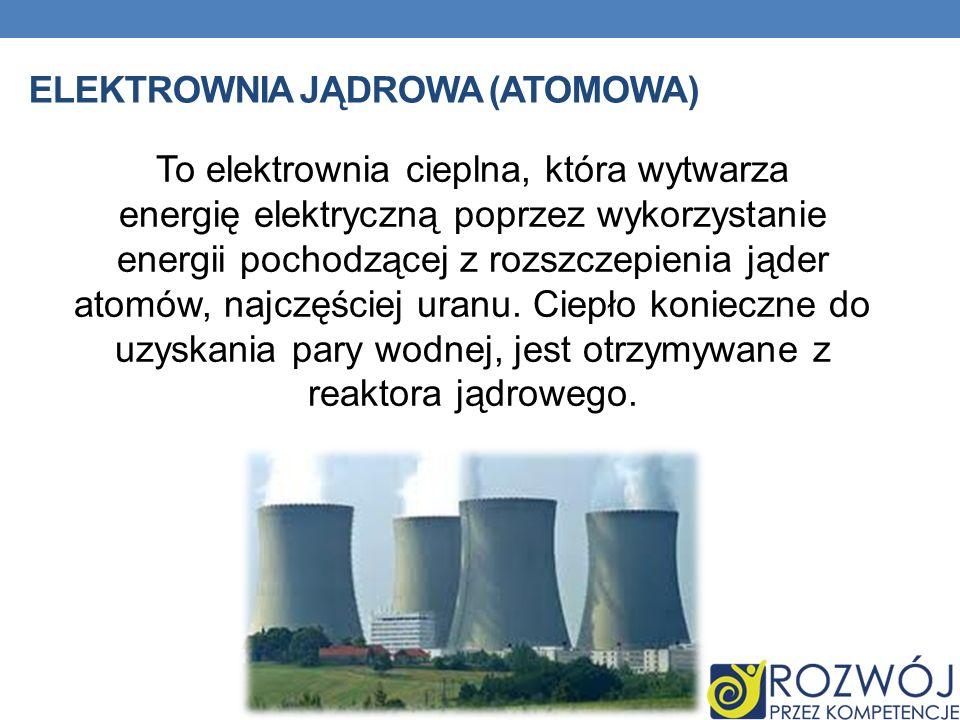Elektrownia jądrowa (atomowa)
